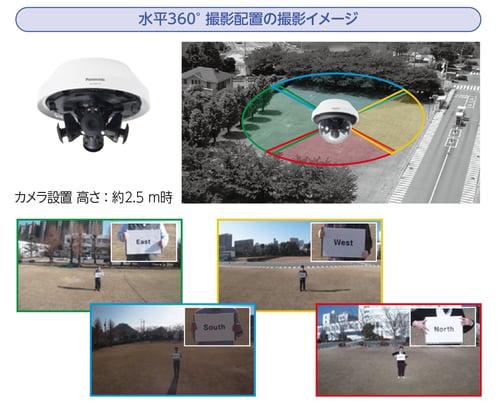 撮影モード360