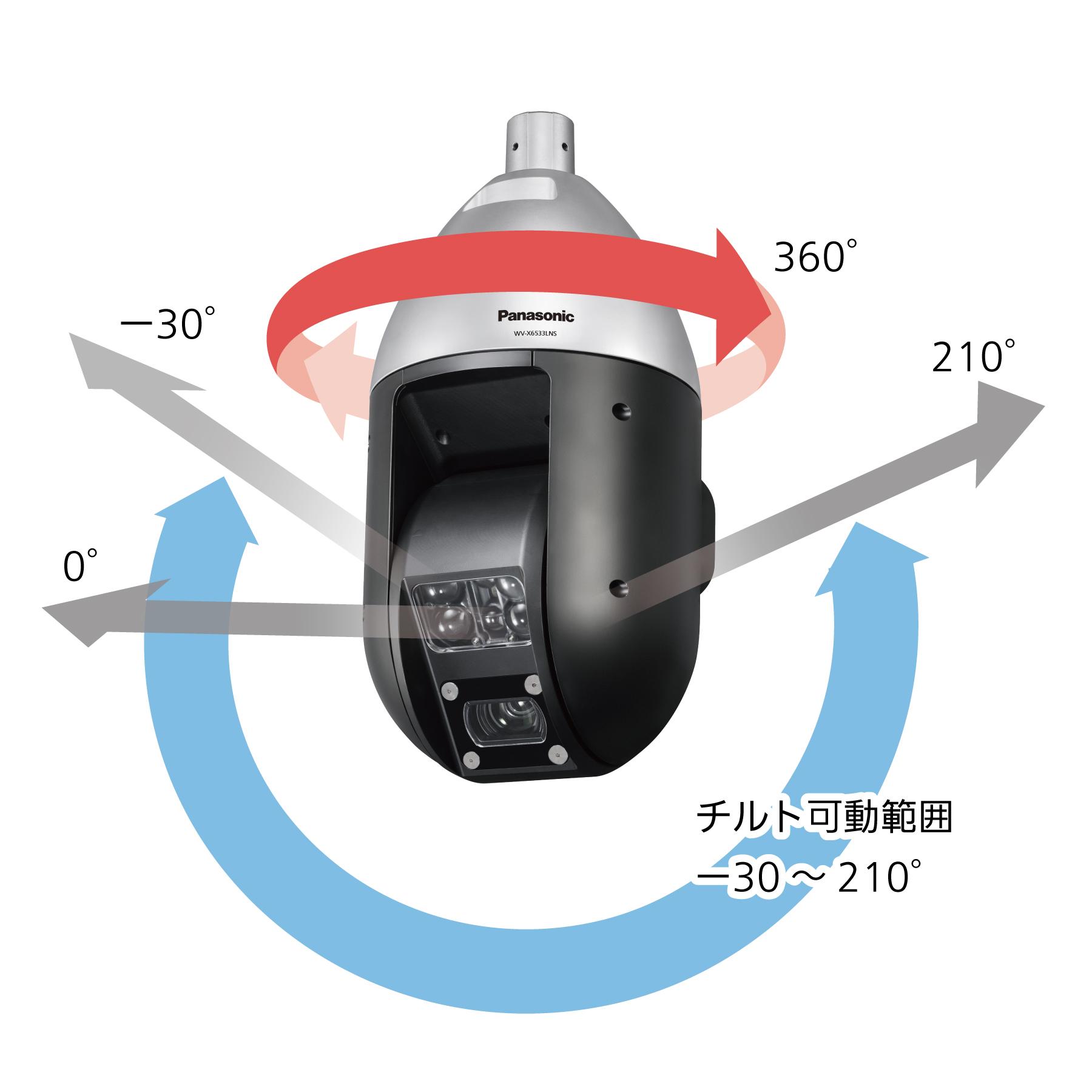 WV-X6533LNSJ_engai_sozai_v3