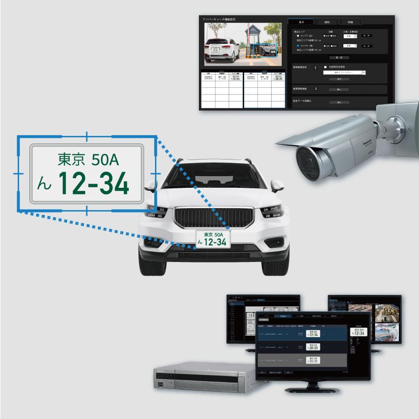 図柄やアルファベット文字が含まれる車両ナンバーにも対応した、ナンバー認識システム「NumberCATCH(ナンバーキャッチ) II(ツー)」を発売 ~ 車両入出場の管理業務の効率化・省力化を支援