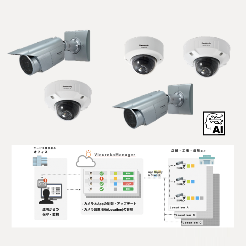 (In JP Only) i-PRO AI Network Cameras Support Connection To Vieureka Manager, And Now A Remote Management And A Development Of Cloud-based AI And Image Analysis Applications Are Available