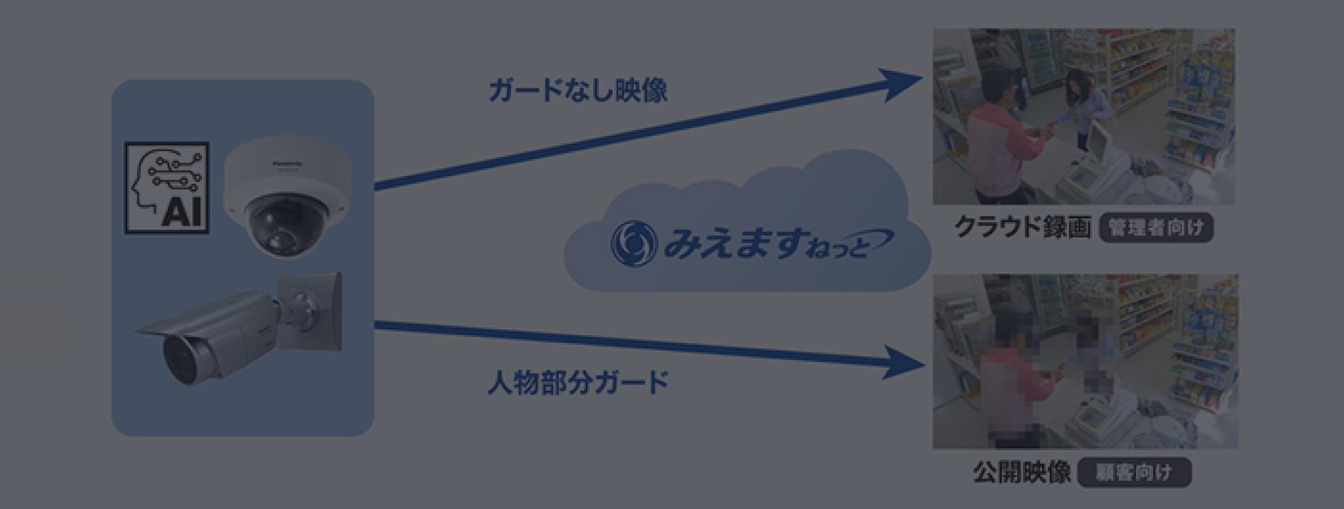 2102_NewsRelease_MiemasuAI_img_1900x720