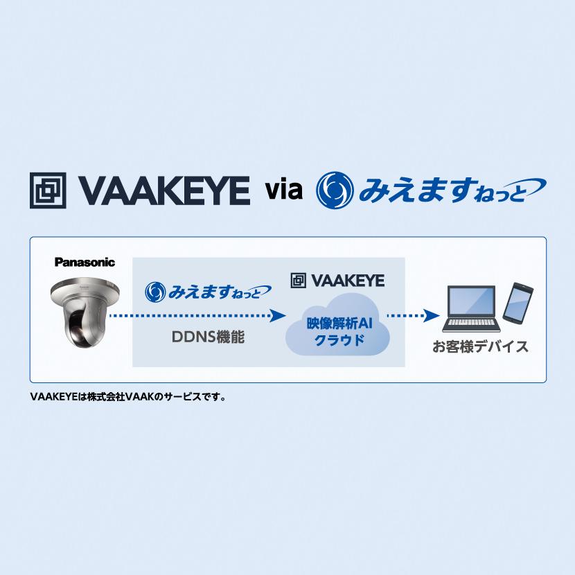 「みえますねっと」が映像解析AIクラウドと連携、離れた現場の映像が万引き防止や事故防止に役立つAIソリューション「VAAKEYE」で利用可能に