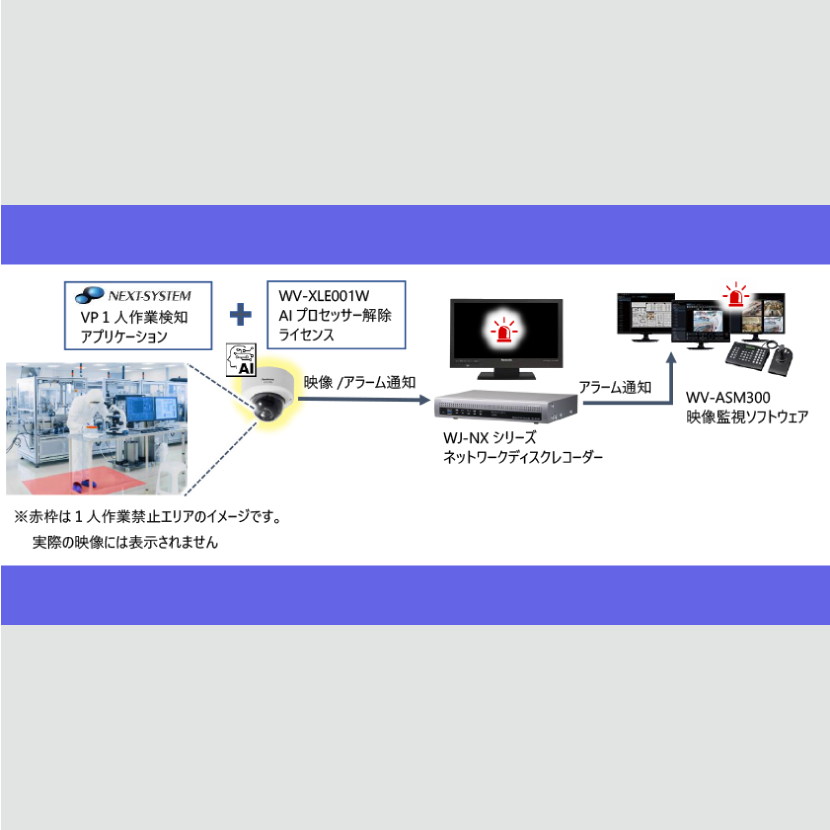 (In JP Only) Next System Develops