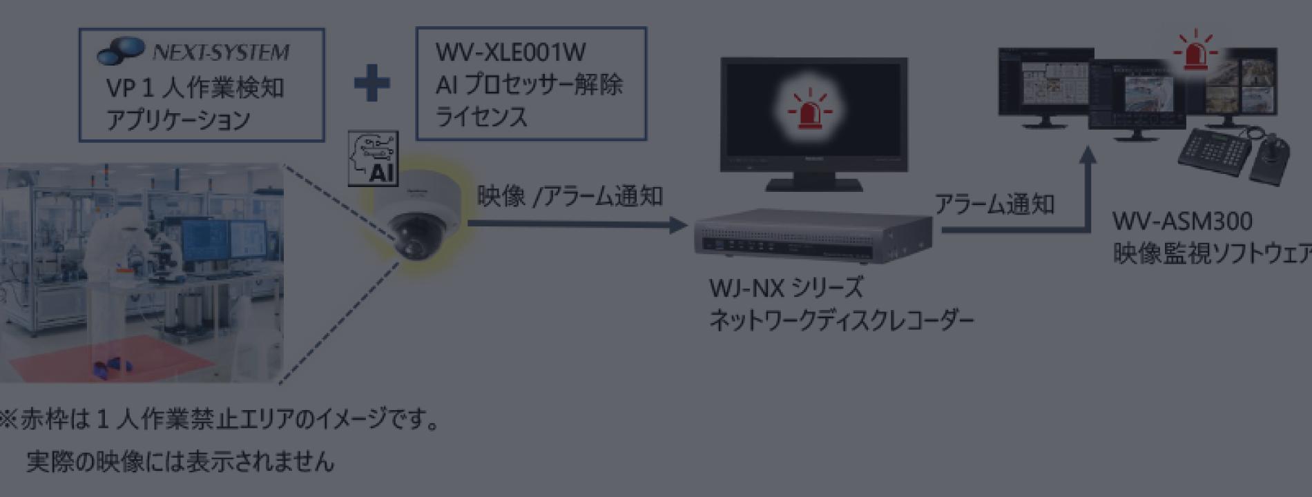 2104_PressRelease_NextSystem(0419-1100)_img_1900x720_v2
